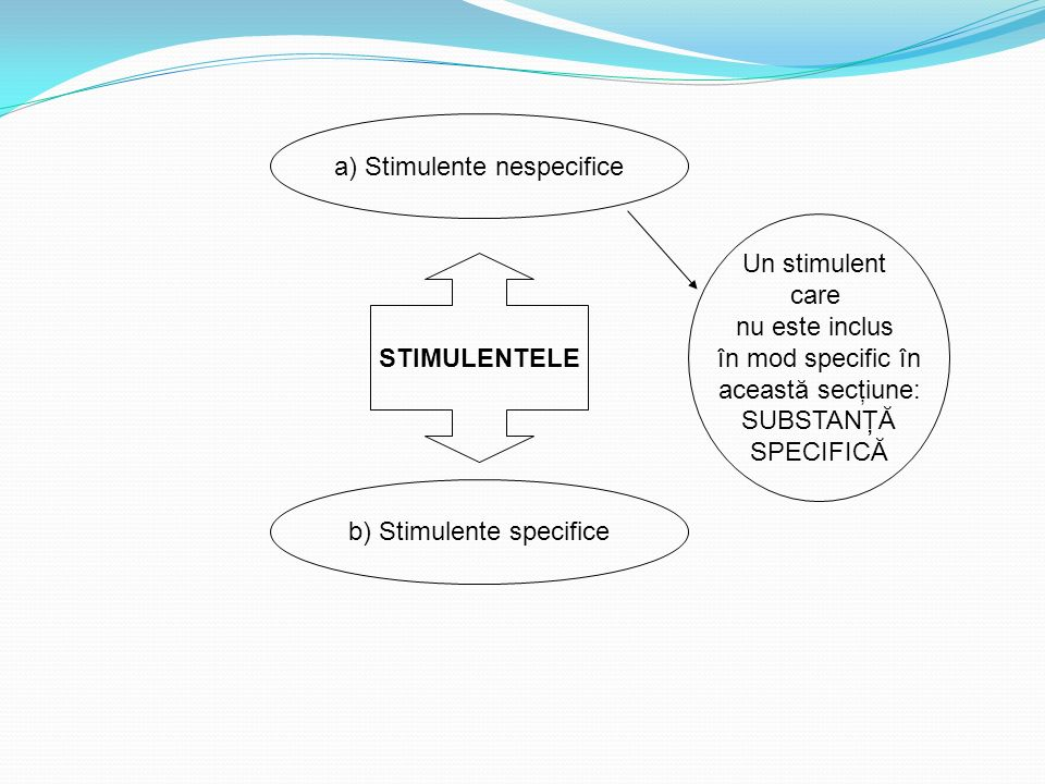 a) Stimulente nespecifice
