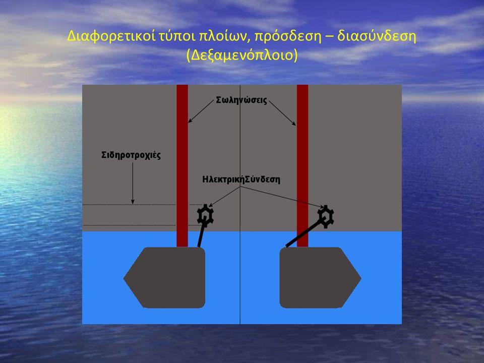 Διαφορετικοί τύποι πλοίων, πρόσδεση – διασύνδεση (Δεξαμενόπλοιο)