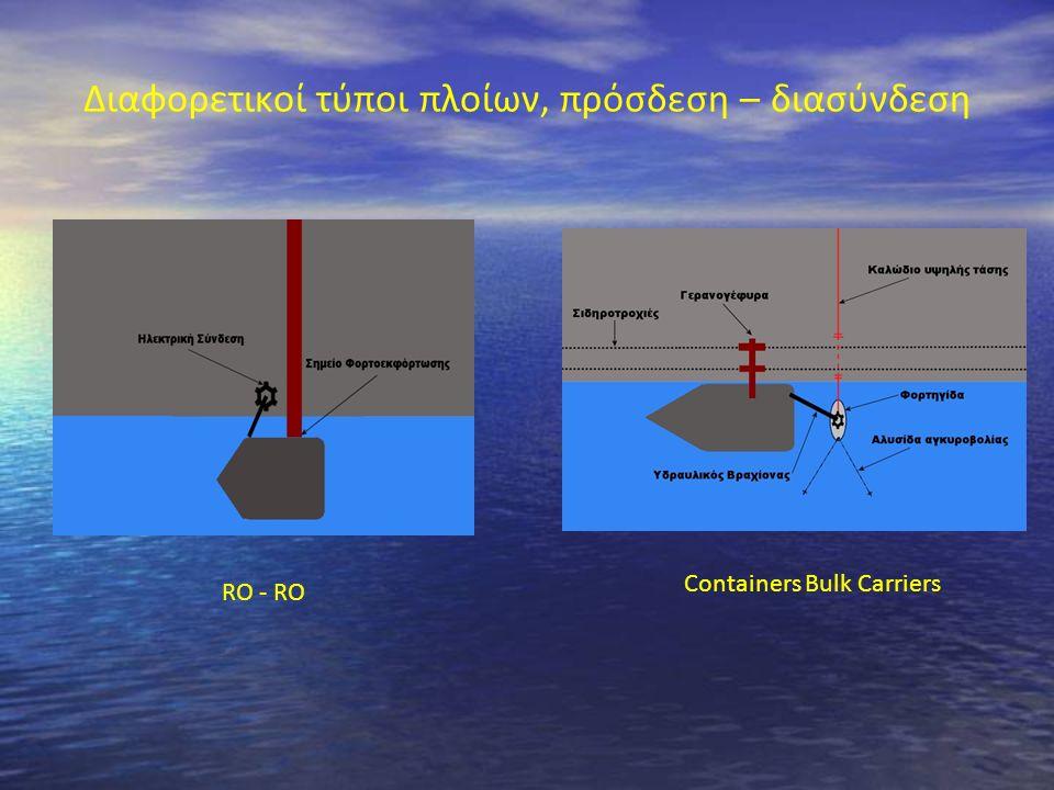 Διαφορετικοί τύποι πλοίων, πρόσδεση – διασύνδεση