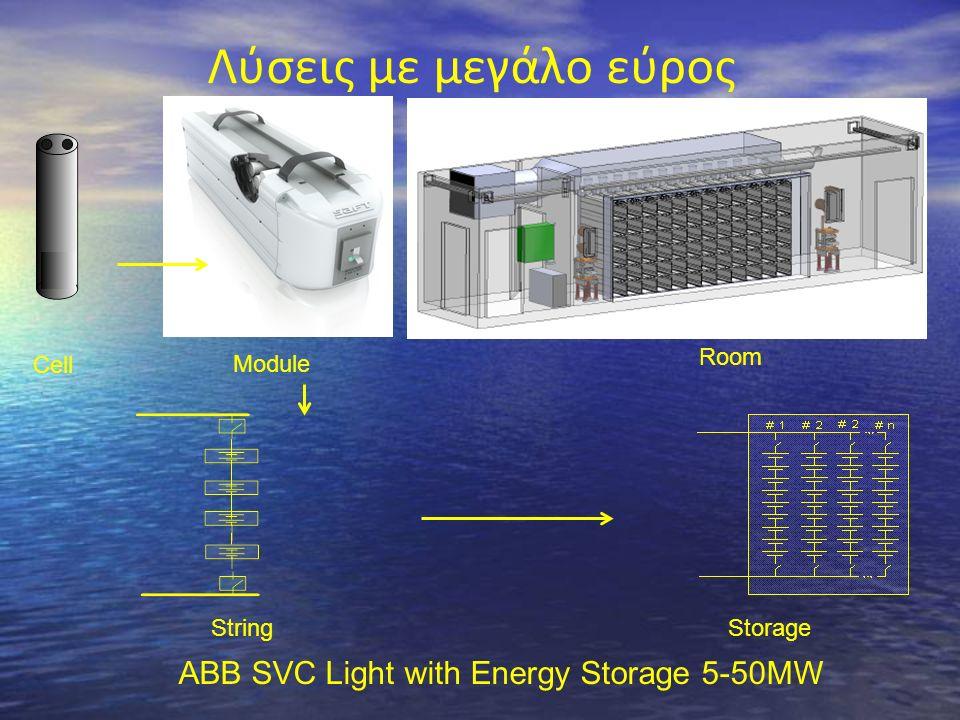 Λύσεις με μεγάλο εύρος ABB SVC Light with Energy Storage 5-50ΜW Room