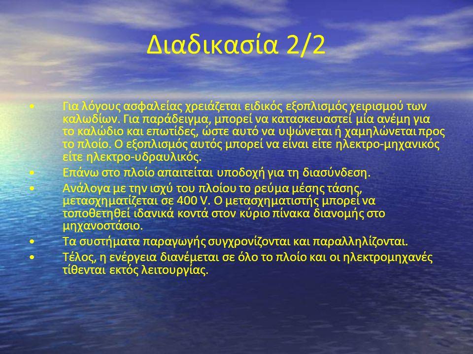 Διαδικασία 2/2