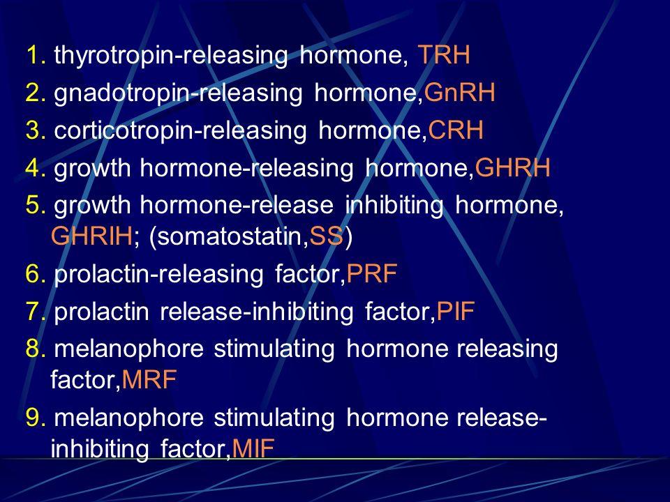 1. thyrotropin-releasing hormone, TRH