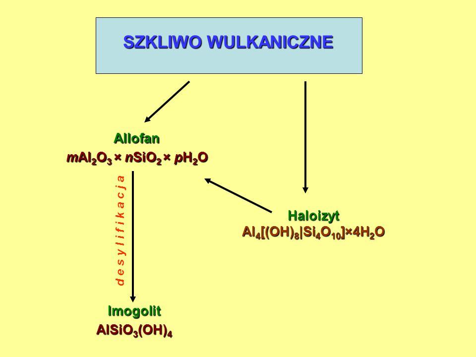 SZKLIWO WULKANICZNE Allofan mAl2O3 × nSiO2 × pH2O Haloizyt