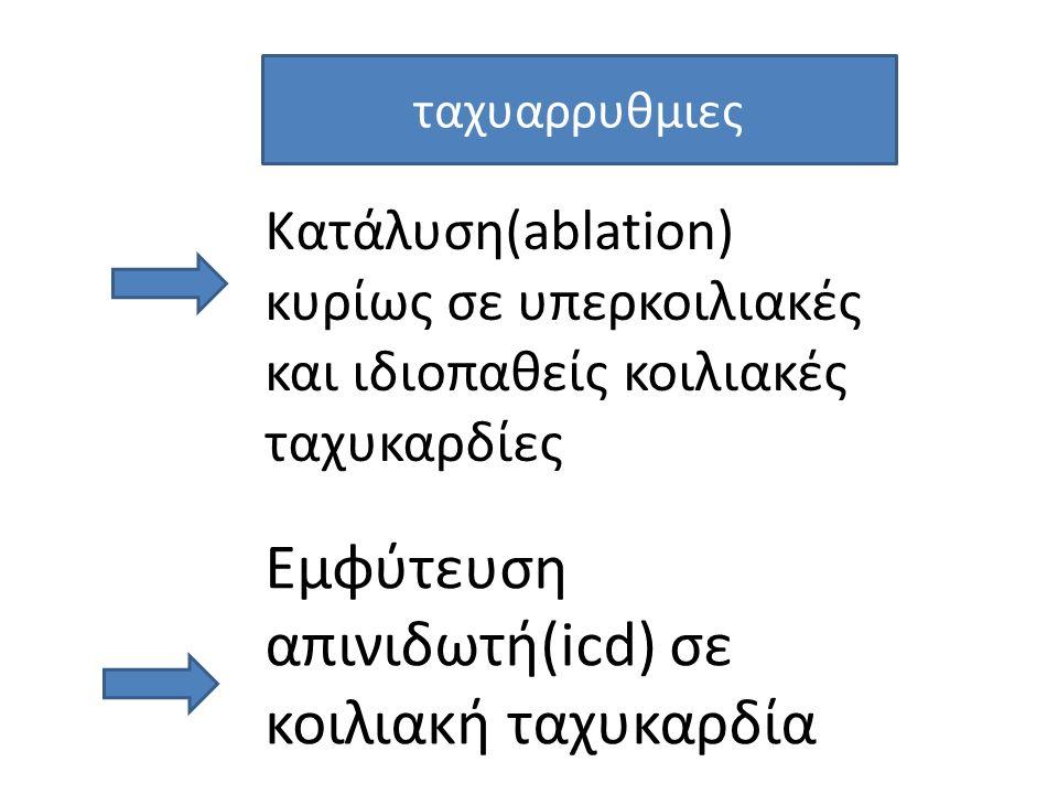 Εμφύτευση απινιδωτή(icd) σε κοιλιακή ταχυκαρδία