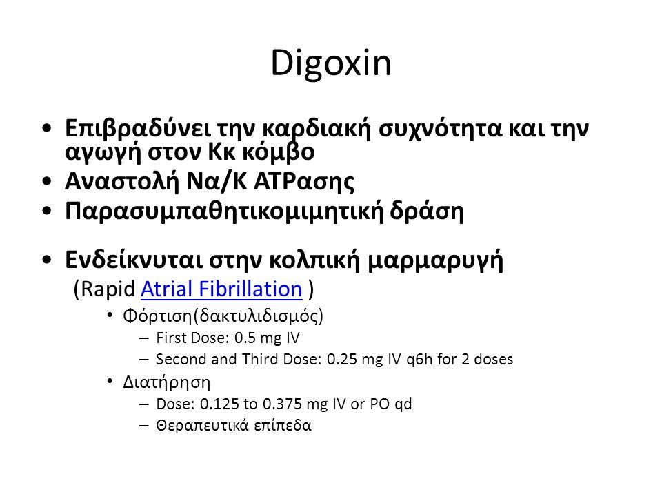 Digoxin Επιβραδύνει την καρδιακή συχνότητα και την αγωγή στον Κκ κόμβο