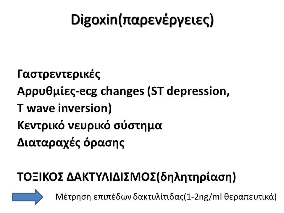 Digoxin(παρενέργειες) Adverse Effects