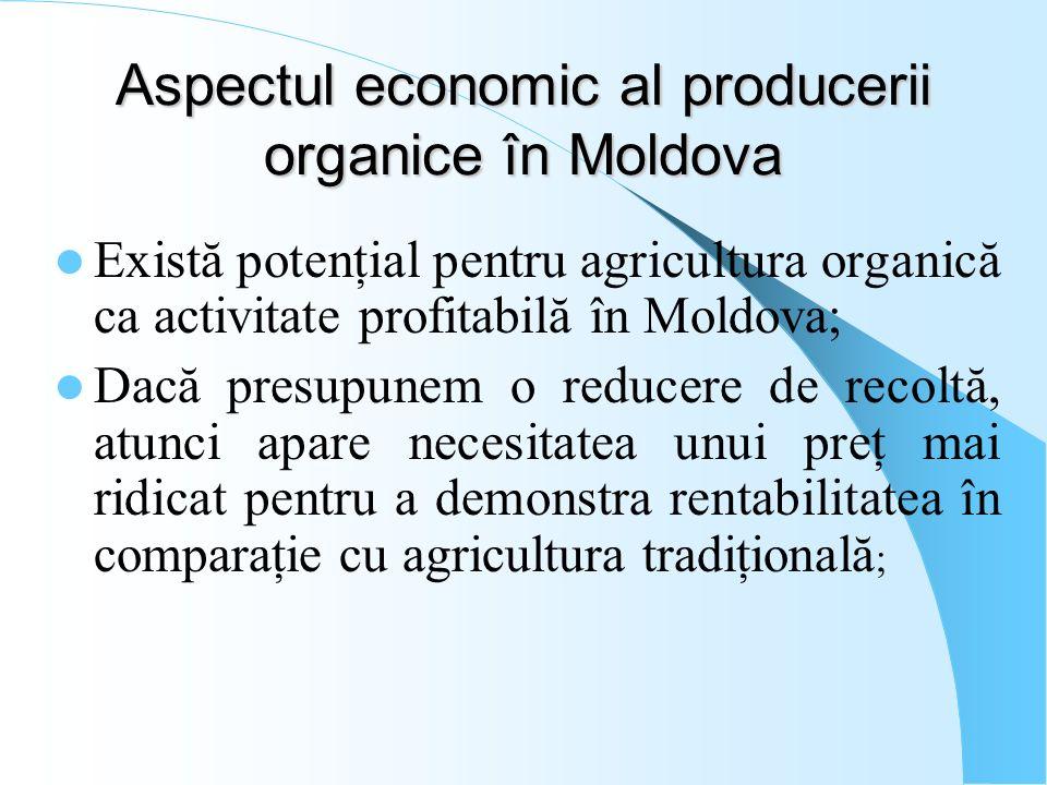 Aspectul economic al producerii organice în Moldova