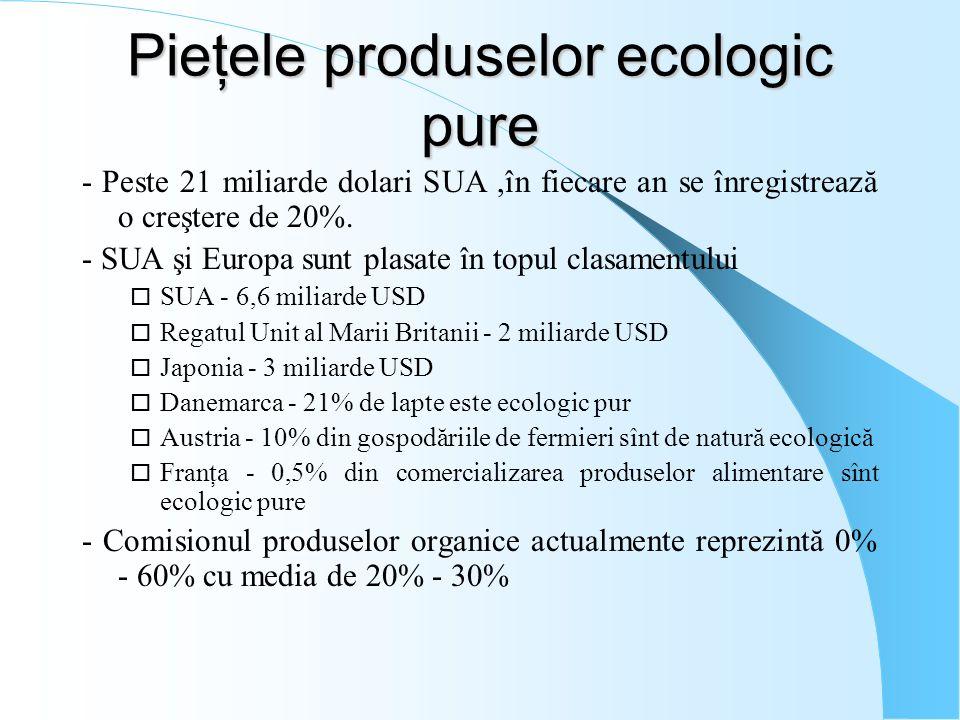 Pieţele produselor ecologic pure