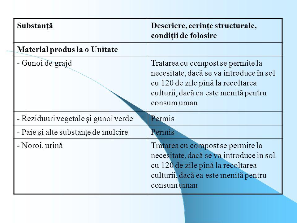 Substanţă Descriere, cerinţe structurale, condiţii de folosire. Material produs la o Unitate. - Gunoi de grajd.