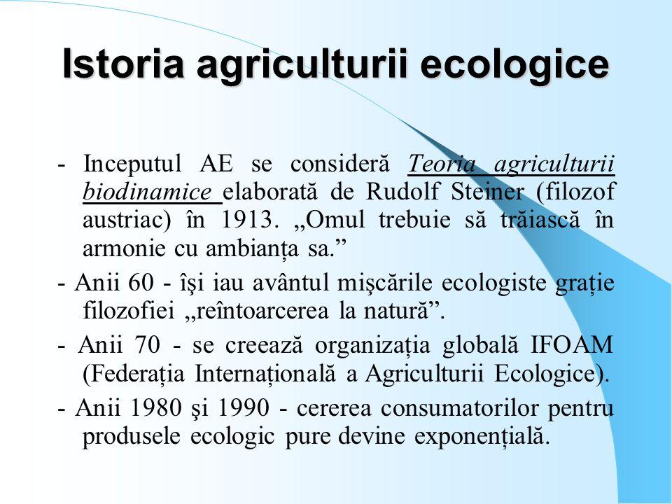 Istoria agriculturii ecologice