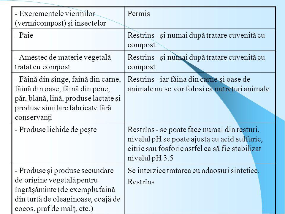 - Excrementele viermilor (vermicompost) şi insectelor