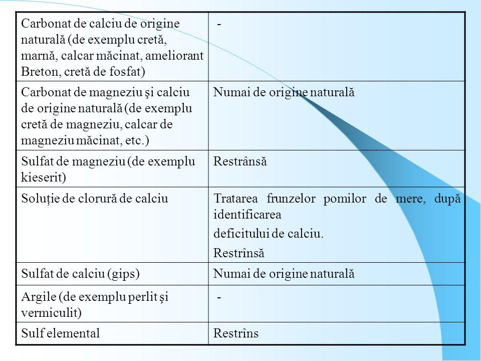 Carbonat de calciu de origine naturală (de exemplu cretă, marnă, calcar măcinat, ameliorant Breton, cretă de fosfat)
