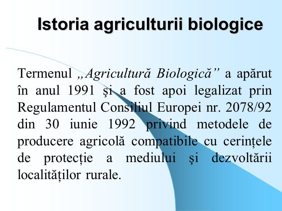 Istoria agriculturii biologice