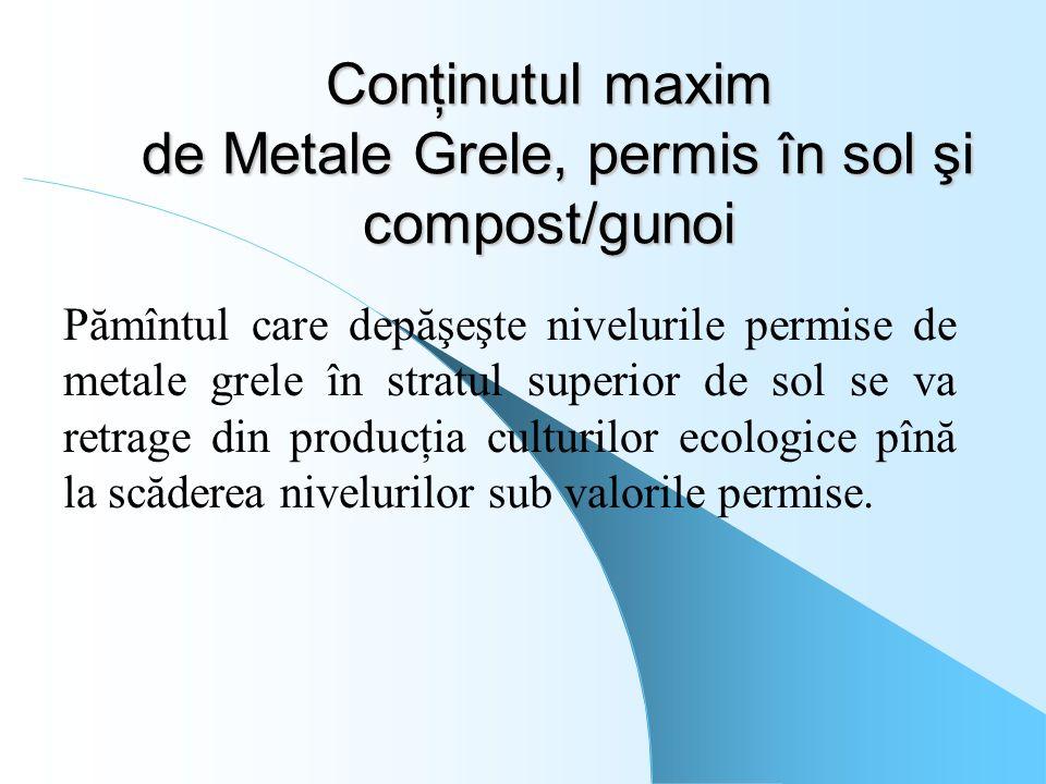 Conţinutul maxim de Metale Grele, permis în sol şi compost/gunoi