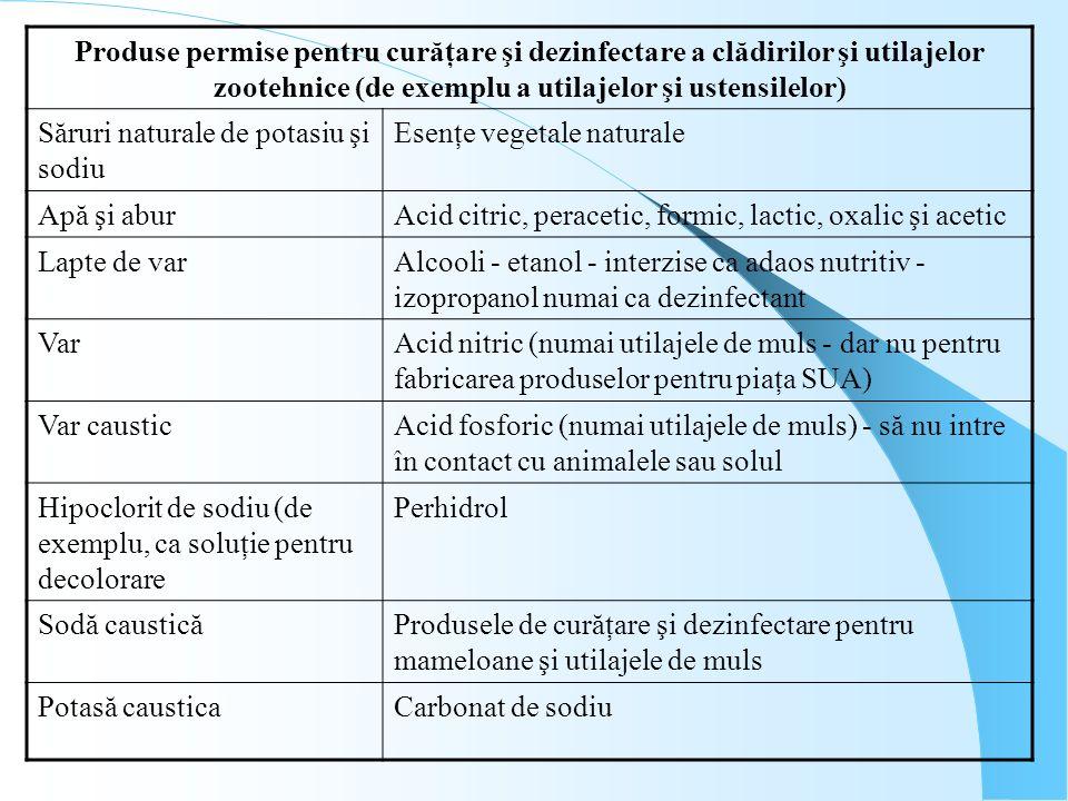 Produse permise pentru curăţare şi dezinfectare a clădirilor şi utilajelor zootehnice (de exemplu a utilajelor şi ustensilelor)