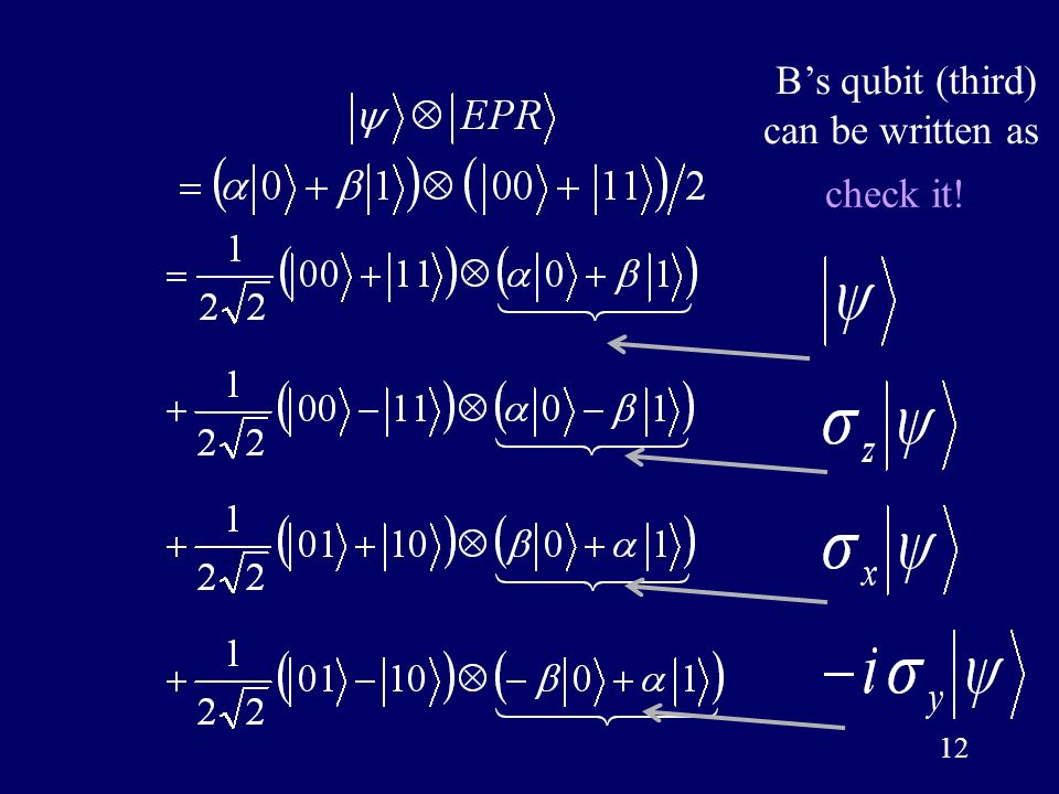 B's qubit (third) can be written as