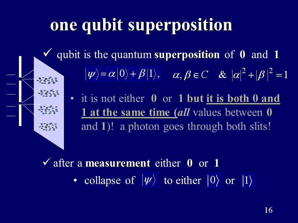 one qubit superposition
