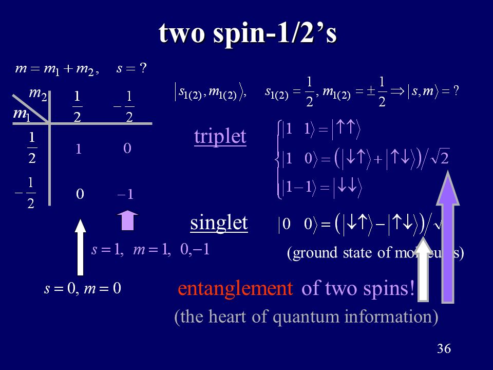 two spin-1/2's triplet singlet entanglement of two spins!