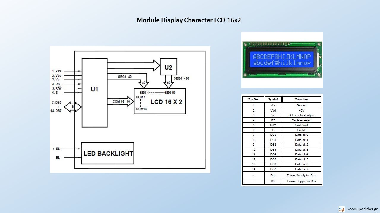 Module Display Character LCD 16x2