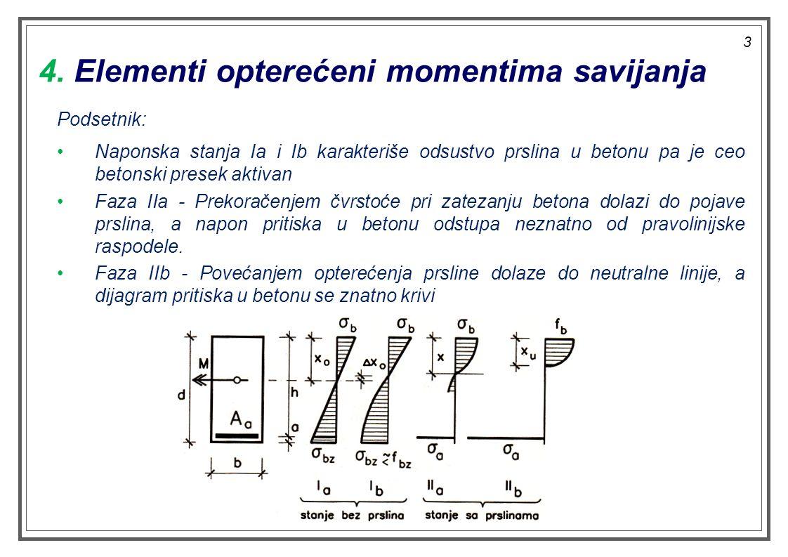 4. Elementi opterećeni momentima savijanja