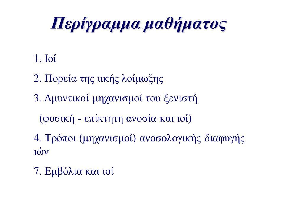 Περίγραμμα μαθήματος 1. Ιοί 2. Πορεία της ιικής λοίμωξης