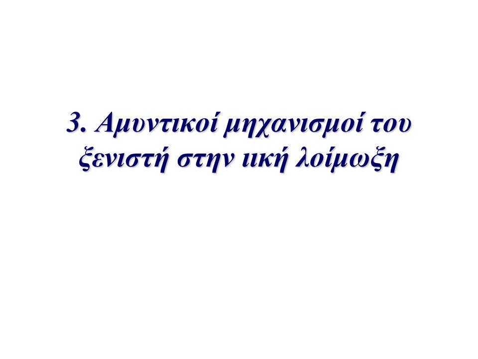 3. Αμυντικοί μηχανισμοί του ξενιστή στην ιική λοίμωξη