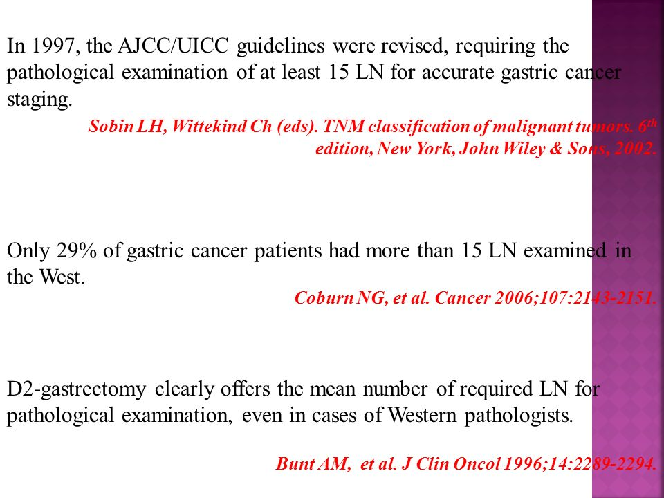 In 1997, the AJCC/UICC guidelines were revised, requiring the pathological examination of at least 15 LN for accurate gastric cancer staging.