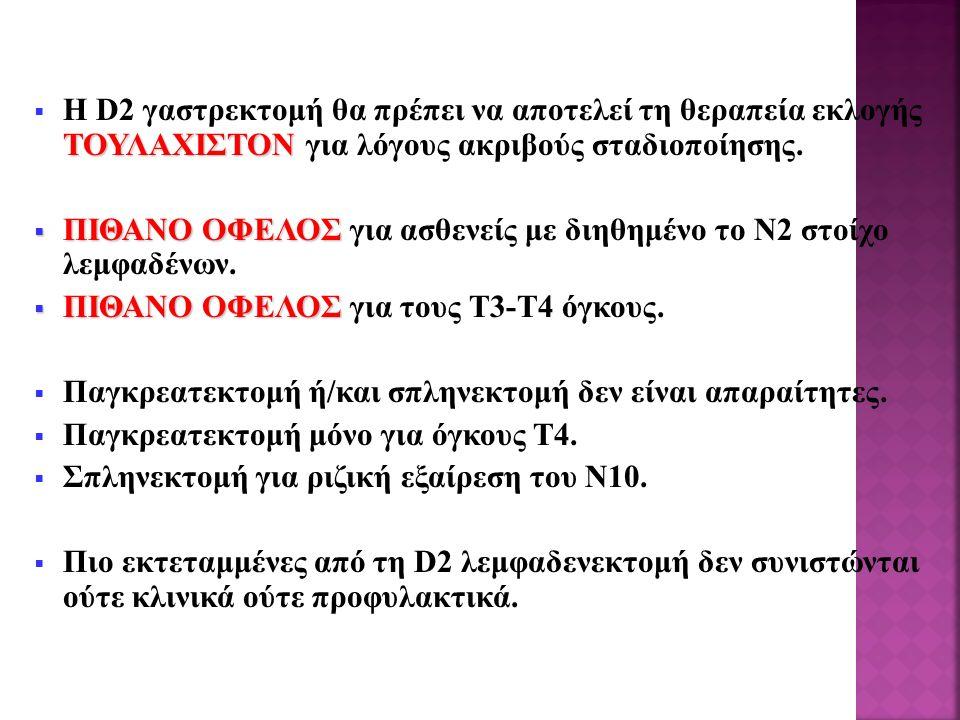 H D2 γαστρεκτομή θα πρέπει να αποτελεί τη θεραπεία εκλογής ΤΟΥΛΑΧΙΣΤΟΝ για λόγους ακριβούς σταδιοποίησης.