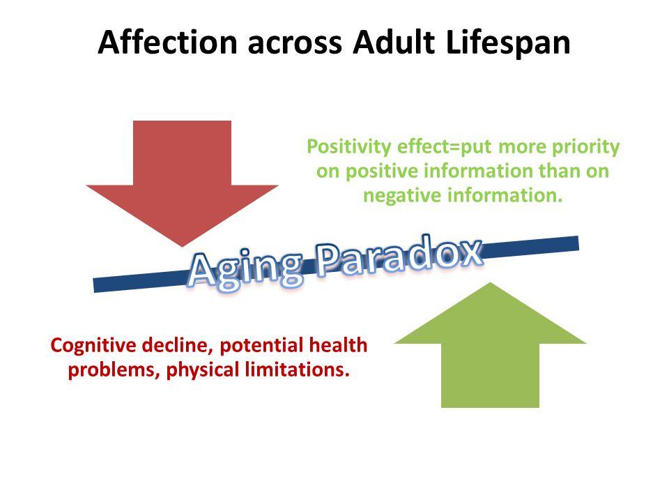 Affection across Adult Lifespan