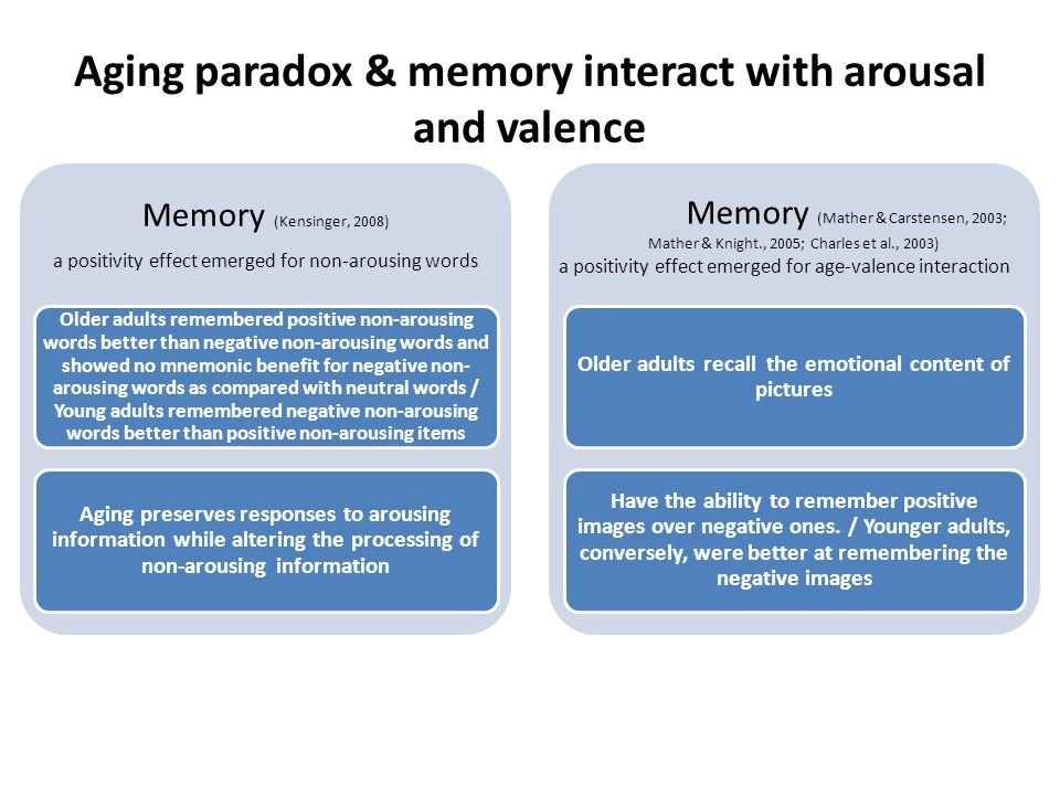 Aging paradox & memory interact with arousal and valence