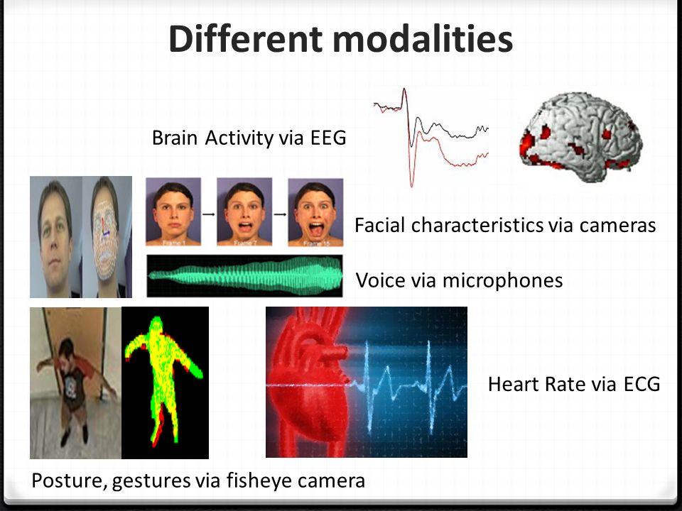 Different modalities Brain Activity via EEG