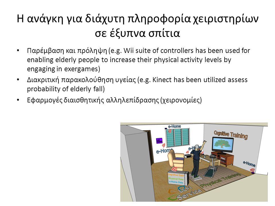 Η ανάγκη για διάχυτη πληροφορία χειριστηρίων σε έξυπνα σπίτια