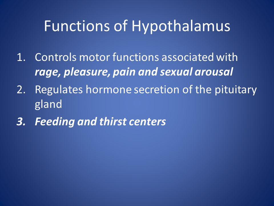 Functions of Hypothalamus