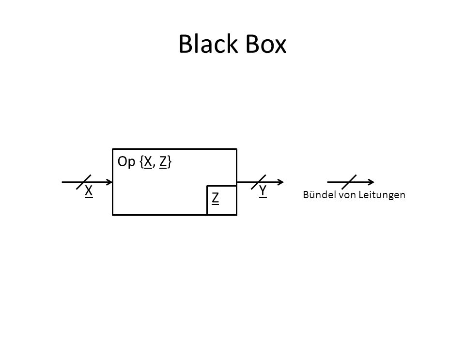 Black Box Op {X, Z} X Y Z Bündel von Leitungen