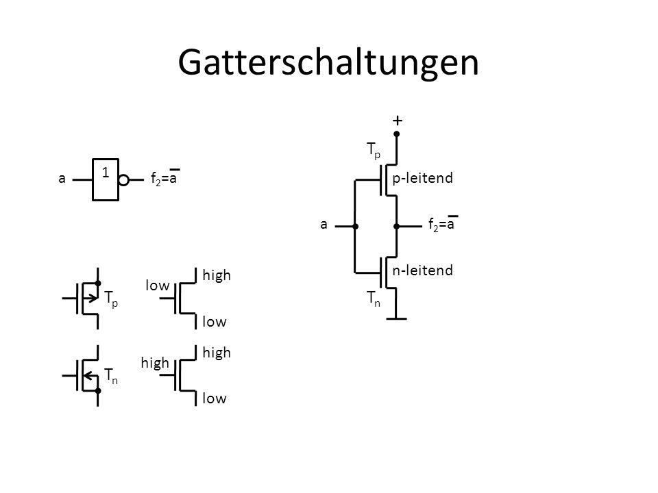 Gatterschaltungen + Tp Tn Tp Tn a f2=a p-leitend n-leitend 1 a f2=a