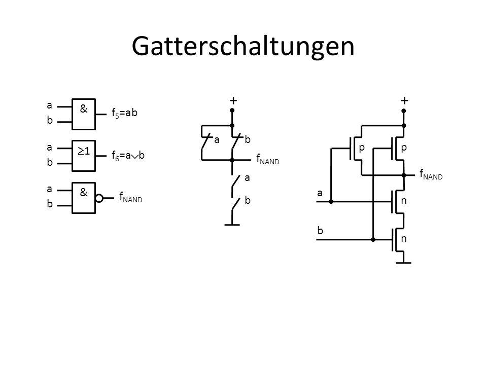 Gatterschaltungen + + fNAND a b n p fNAND a b & a f5=ab b 1 a f6=ab