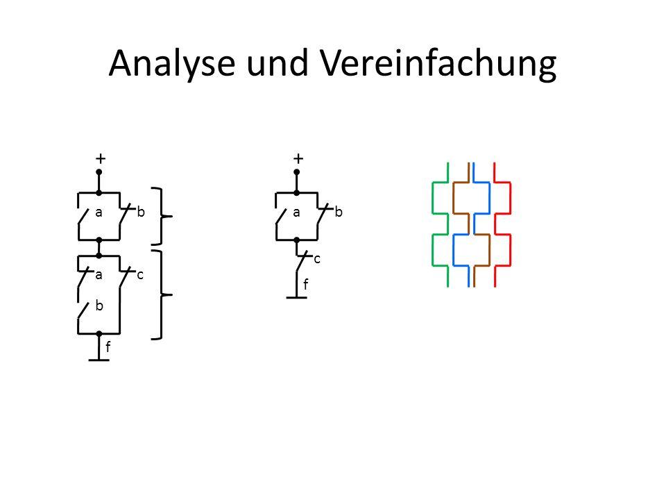 Analyse und Vereinfachung