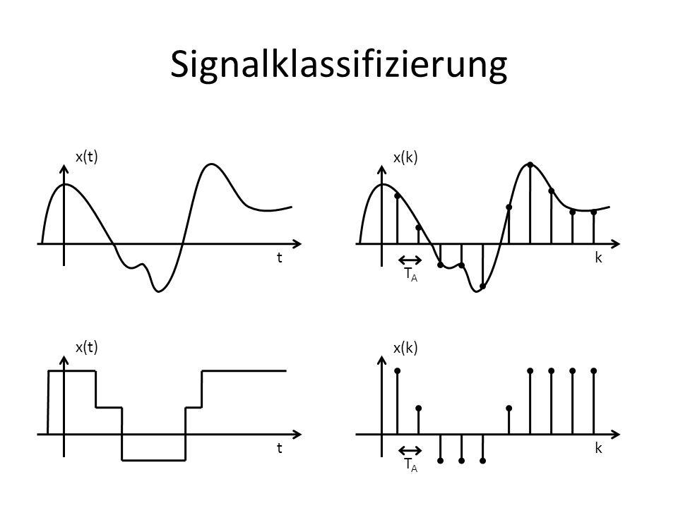 Signalklassifizierung