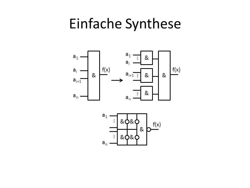 Einfache Synthese & a1 ai ai+1 an f(x) … & a1 ai ai+1 an f(x) & a1 an