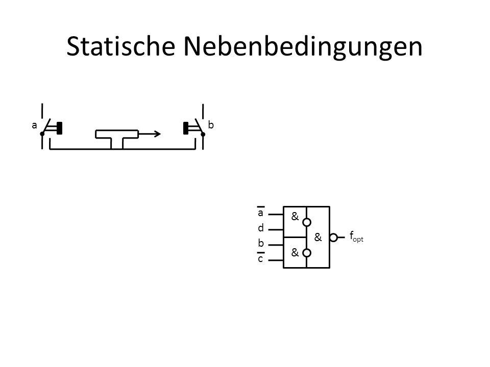 Statische Nebenbedingungen