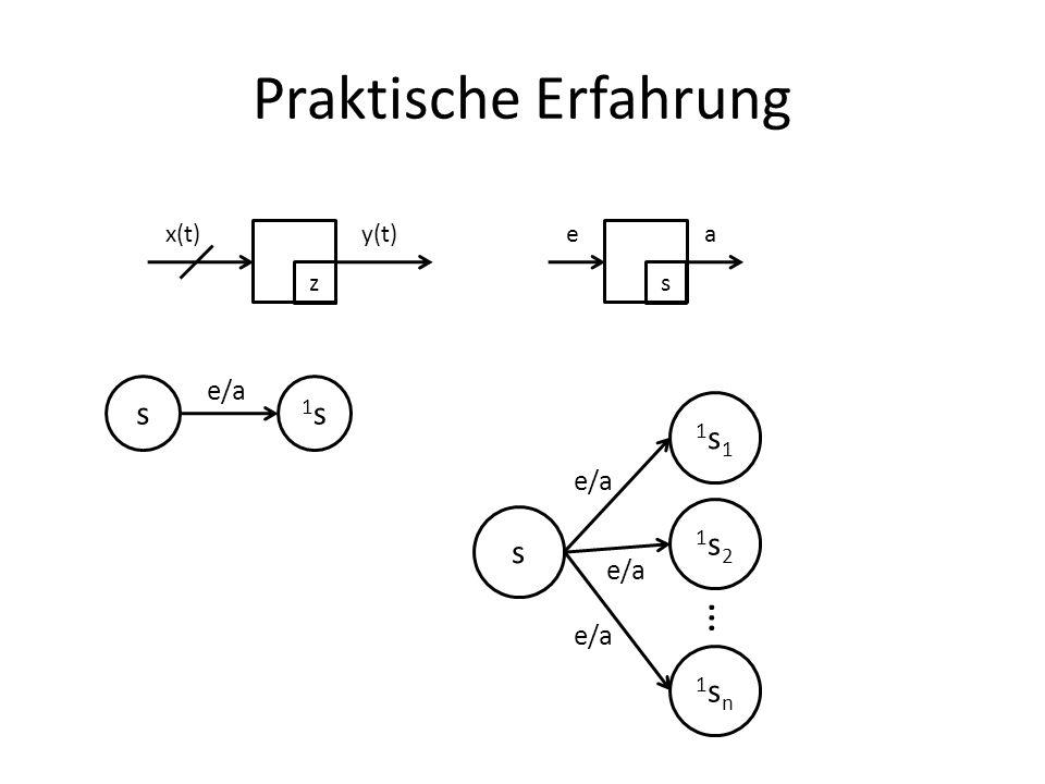 Praktische Erfahrung x(t) y(t) z e a s s 1s e/a s 1s1 e/a 1s2 1sn …