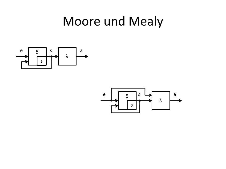 Moore und Mealy e s δ λ a e s δ λ a