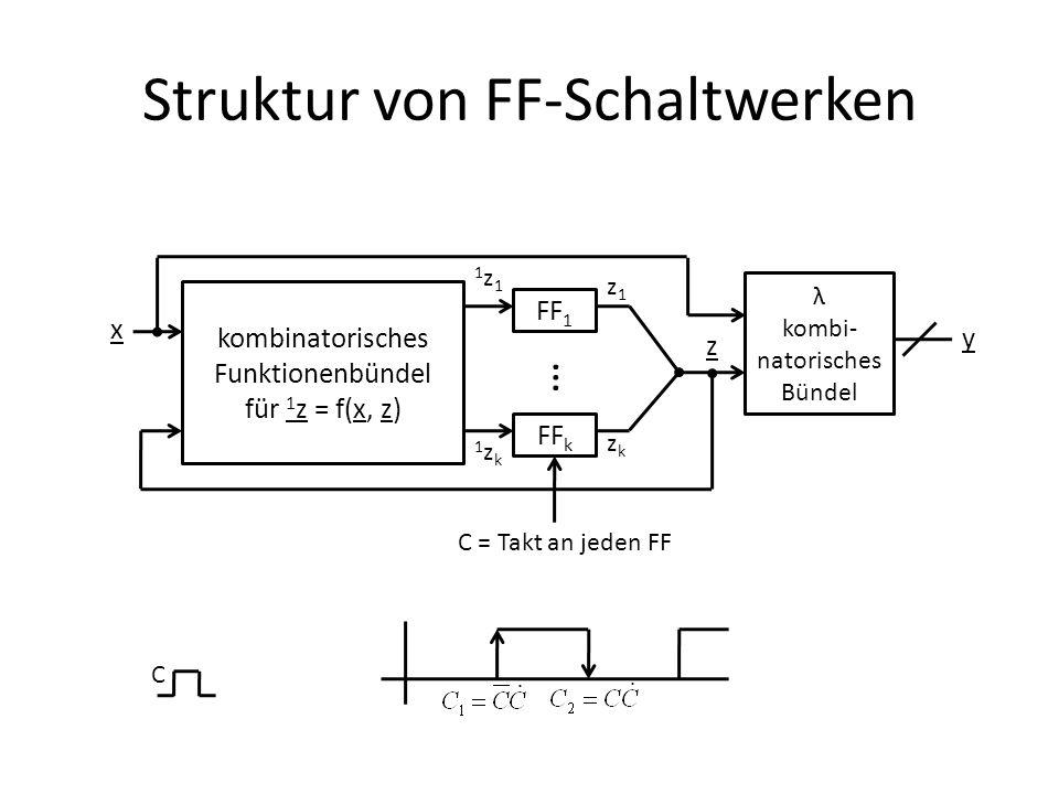 Struktur von FF-Schaltwerken