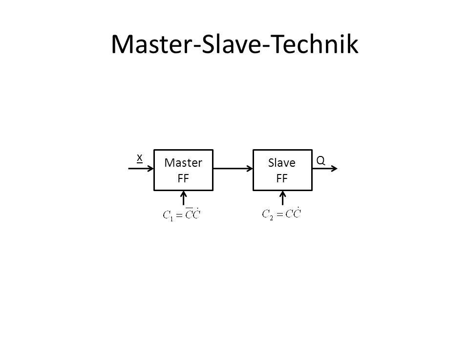 Master-Slave-Technik
