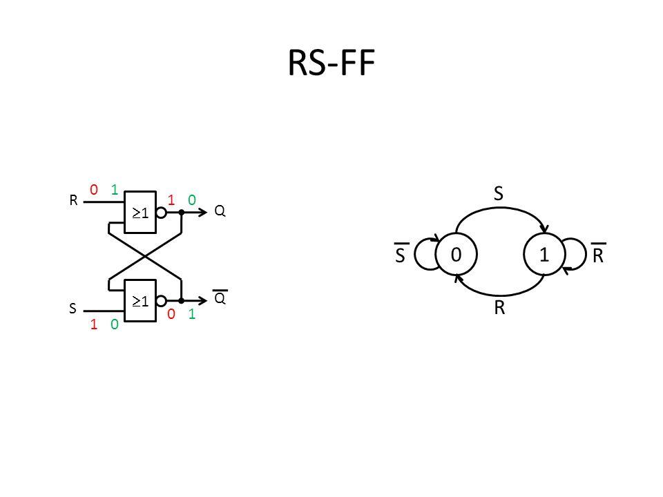 RS-FF 1 R S Q 1 1 S R