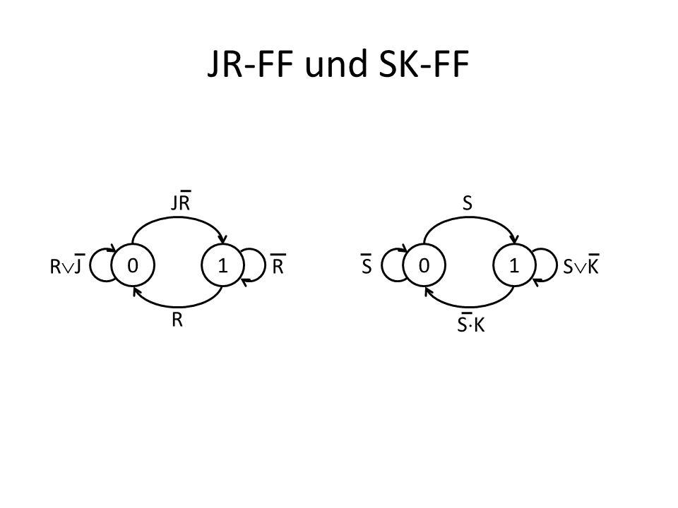 JR-FF und SK-FF 1 R RJ JR 1 S SK SK