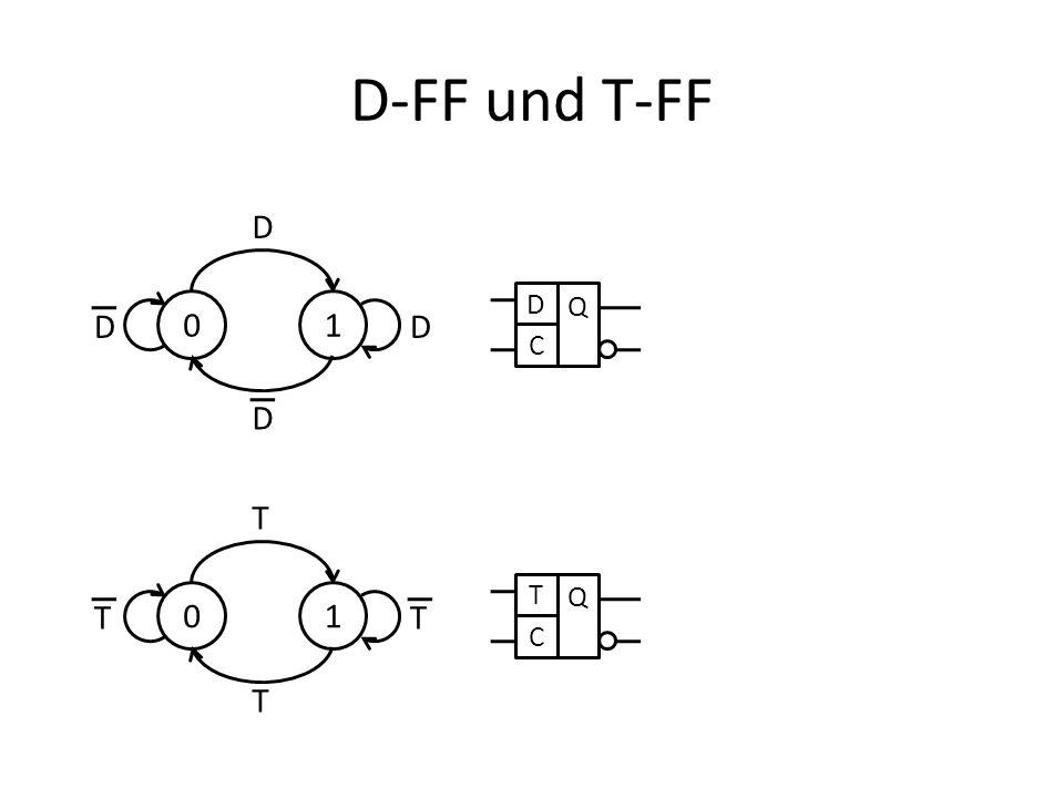 D-FF und T-FF 1 D D C Q 1 T T C Q