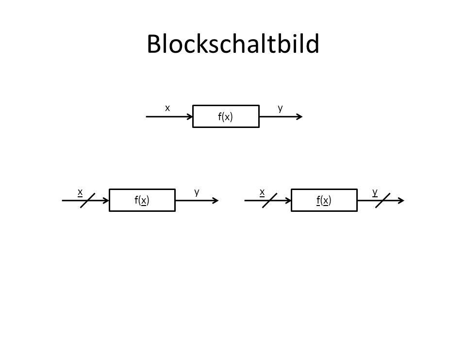 Blockschaltbild x y f(x) x y x y f(x) f(x)