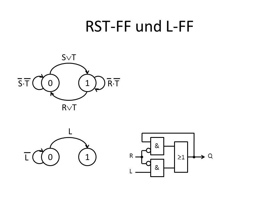 RST-FF und L-FF 1 ST RT RT ST 1 L 1 Q & L R