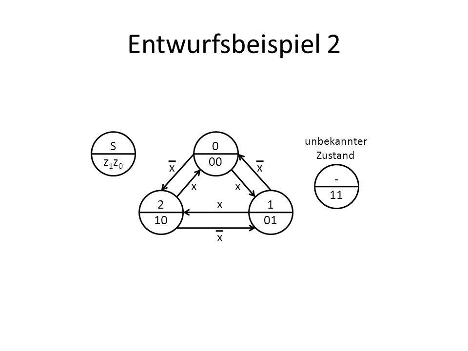 Entwurfsbeispiel 2 S z1z0 00 2 10 1 01 x - 11 unbekannter Zustand